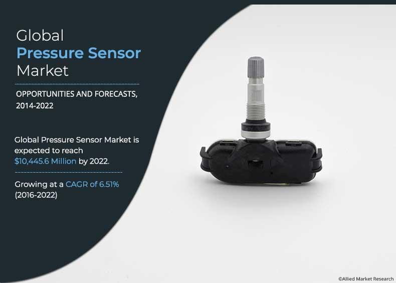 Pressure Sensor Market 2020 - 2030: Product Experts Ideas from