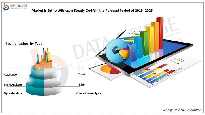 Construction Lubricants Market Key Drivers, Business Insights