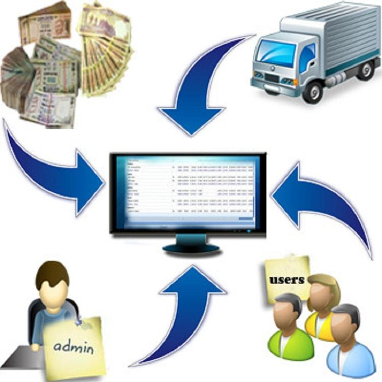 what is office automation software
