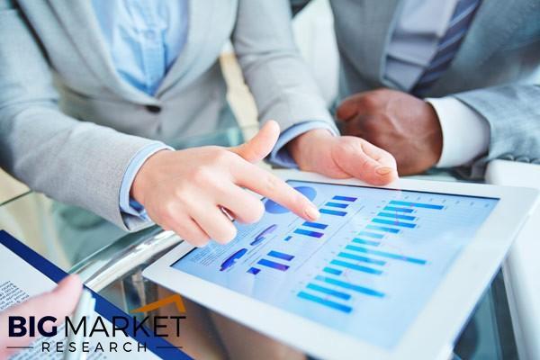 Global Industrial Machinery Market