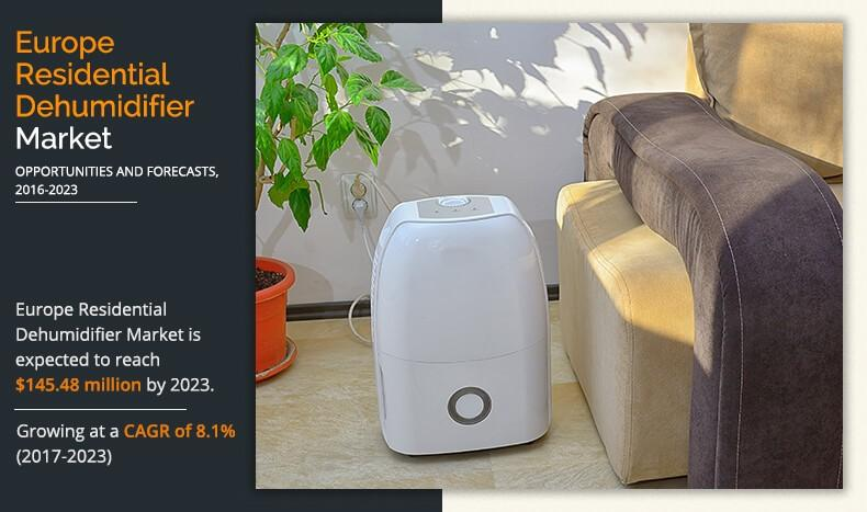 Europe Residential Dehumidifier Market Expected to Reach