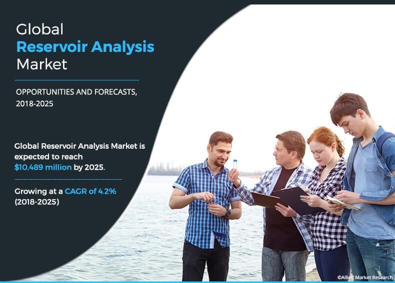Reservoir Analysis
