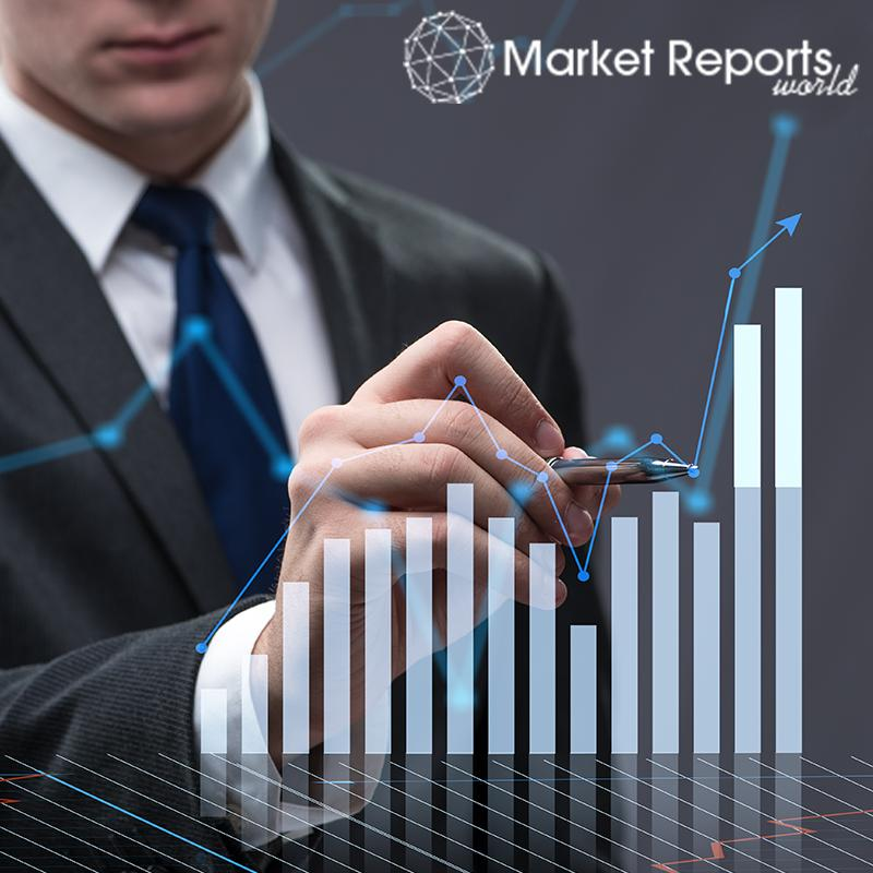 Acoustic Microscope Market projected to Reach A Significant
