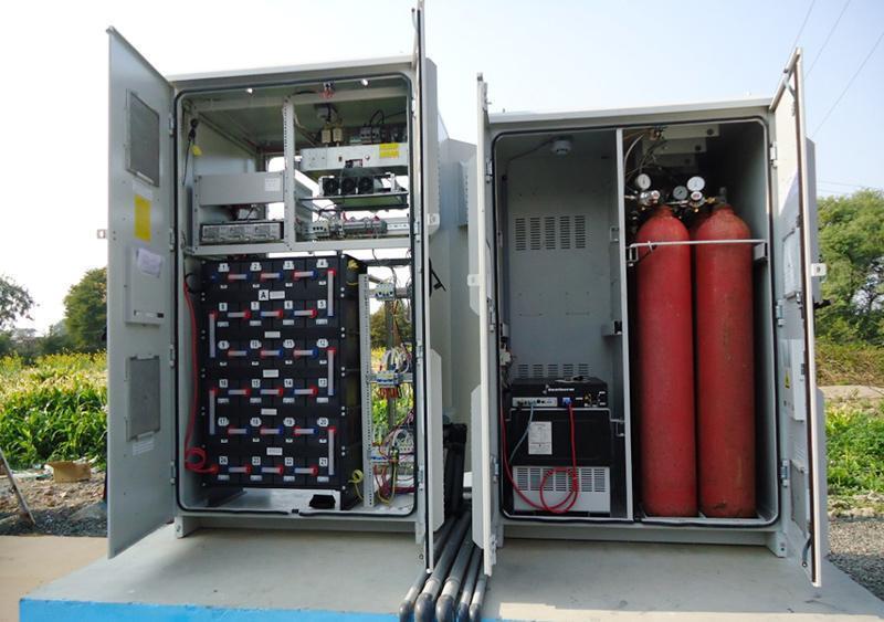 Telecom Power System Market