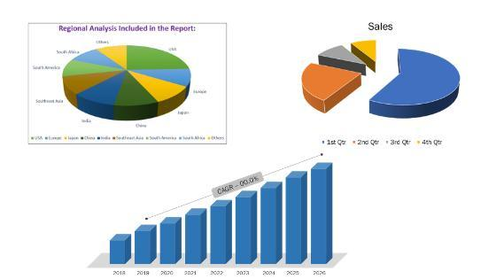 Ultrapure Water Market Business Opportunities-2027