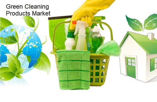 GREEN CLEANING PRODUCTS MARKET