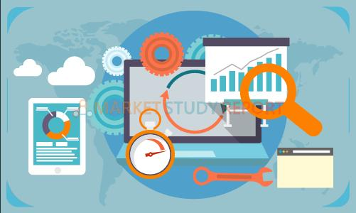 What Factors Impacting E-Learning Market Growth, Revenue