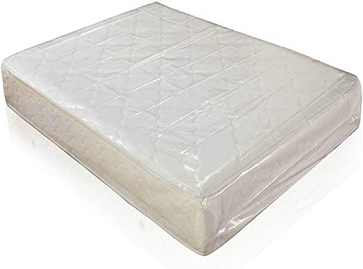 Mattress and Furniture Bags Market: Competitive Dynamics &