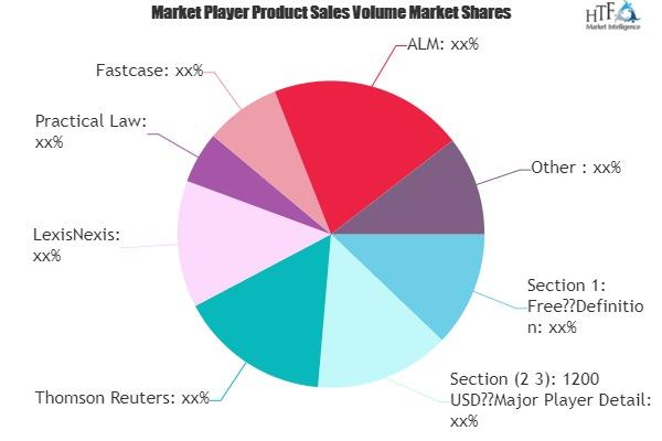 Legal Research Software Market