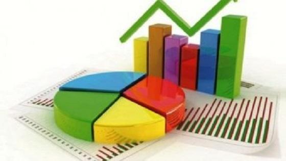 Retail Analytics Market Booming Segments-2027