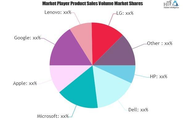 Touch Screen Laptops Market