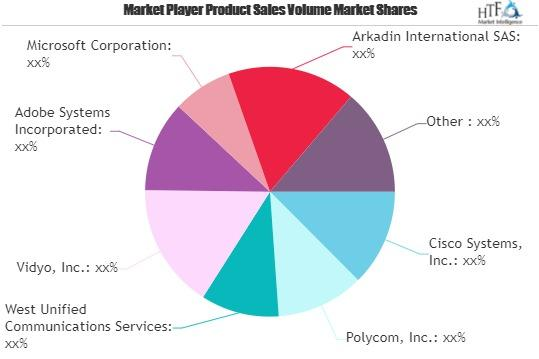 Video Conference System Market