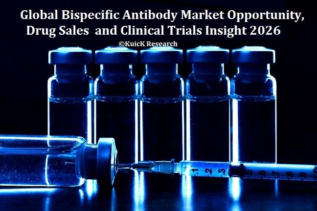 Bispecific Antibody Market Opportunity, Drug Sales & Clinical