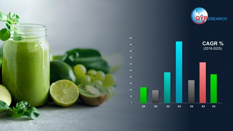Global Flavors (Food and Beverages) Market 2020 Insights,
