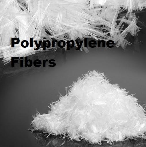 Polypropylene Fibers Market