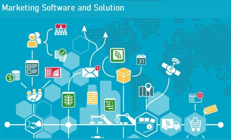 Marketing Software and Solution