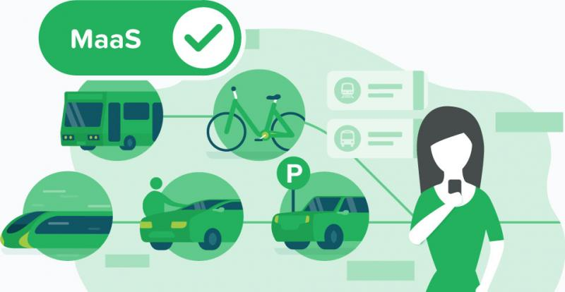 What's driving the Mobility as a Service Market Growth 2026 ?
