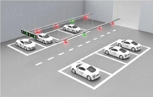Parking Management Solutions Market 2020