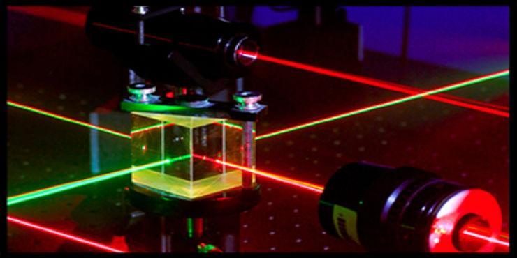 Acousto-optics Devices Market