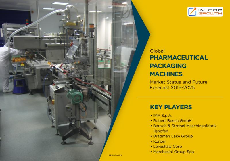 Pharmaceutical Packaging Machines Market rends, Sales