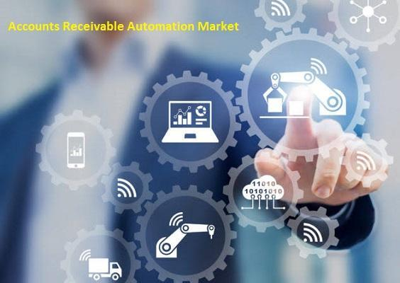 Accounts Receivable Automation market - Premium Market Insights