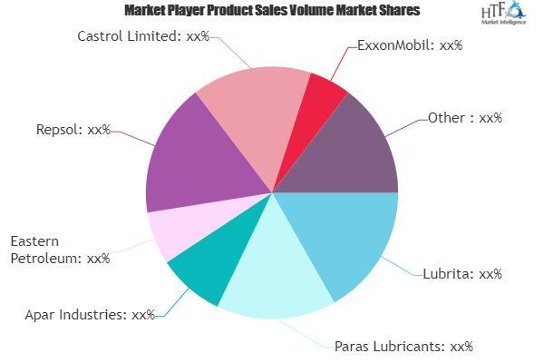 General Industrial Oil Market