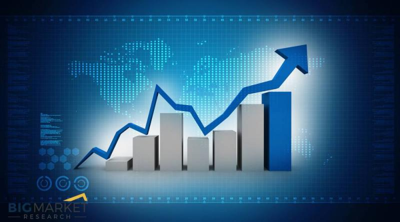 Pbx Phones and Systems Market