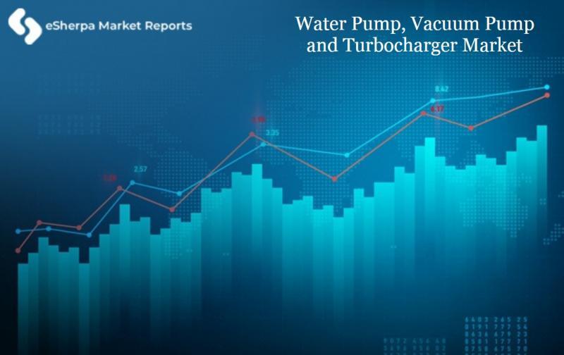 Water Pump, Vacuum Pump and Turbocharger MARKET