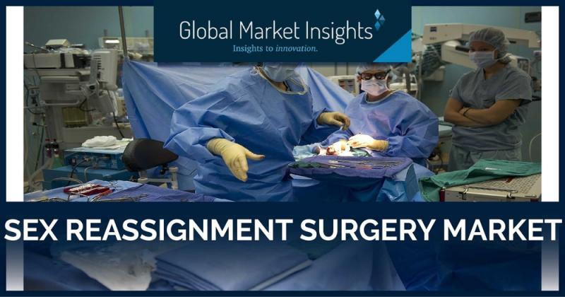 Sex Reassignment Surgery Market Report