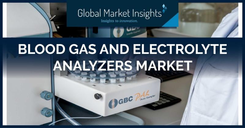 Blood Gas and Electrolyte Analyzers Market Prominent Players -