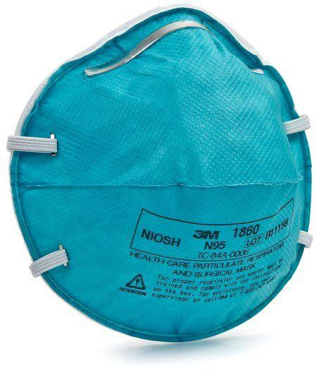 Surgical N95 Respirators Market: Competitive Dynamics & Global