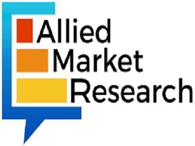 Center Pivot Irrigation Materials Market