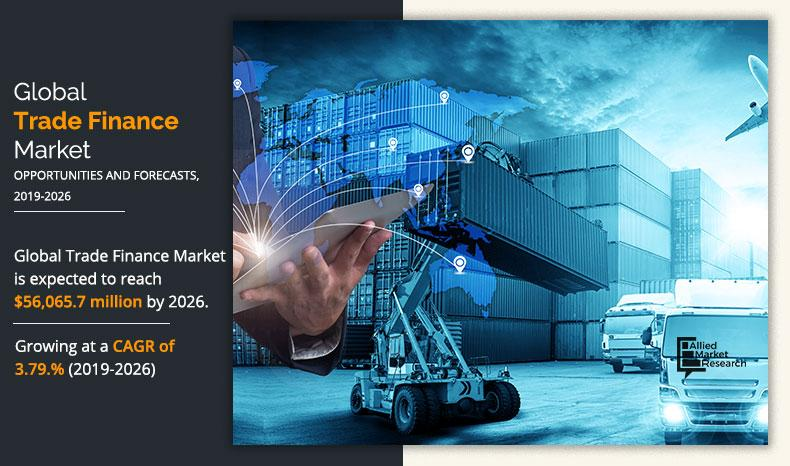 Impact of COVID-19 Outbreak on Trade Finance Market 2020 - 2030: