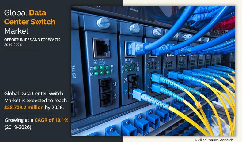 Impact of COVID-19 Outbreak on Data Center Switch Market 2020 -