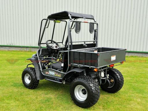 Utility Terrain Vehicle Market 2027 Covid-19 Outbreak, Growth