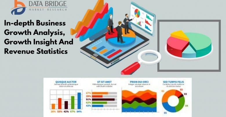 Global Spatial Genomics Market - Industry Trends and Forecast to 2027