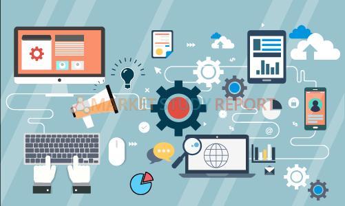 What's driving the Enterprise Content Management Market Size?