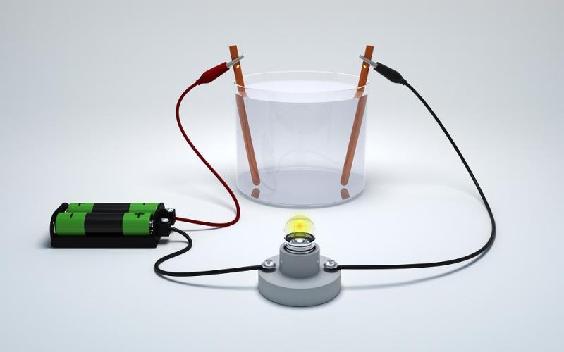 Water Electrolysis Machine Market Emerging Trends