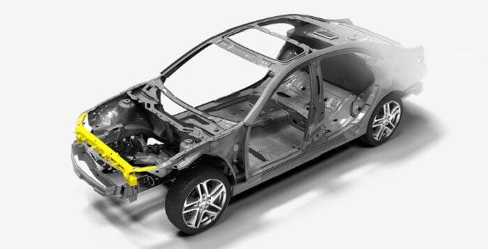 Automotive Front-End Module Market