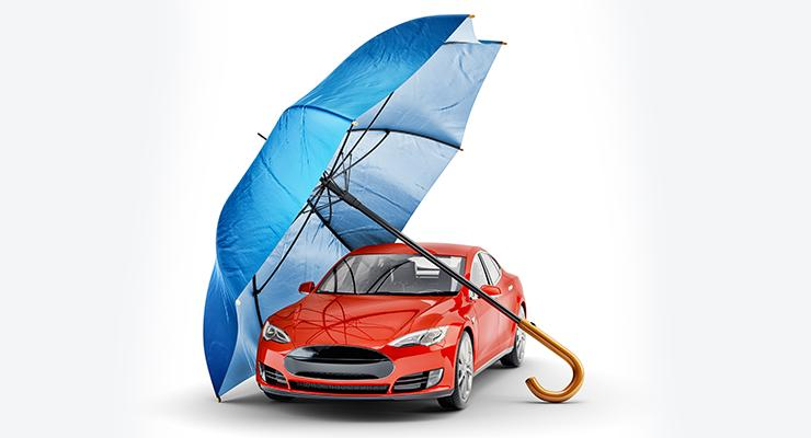 Car Insurance Market