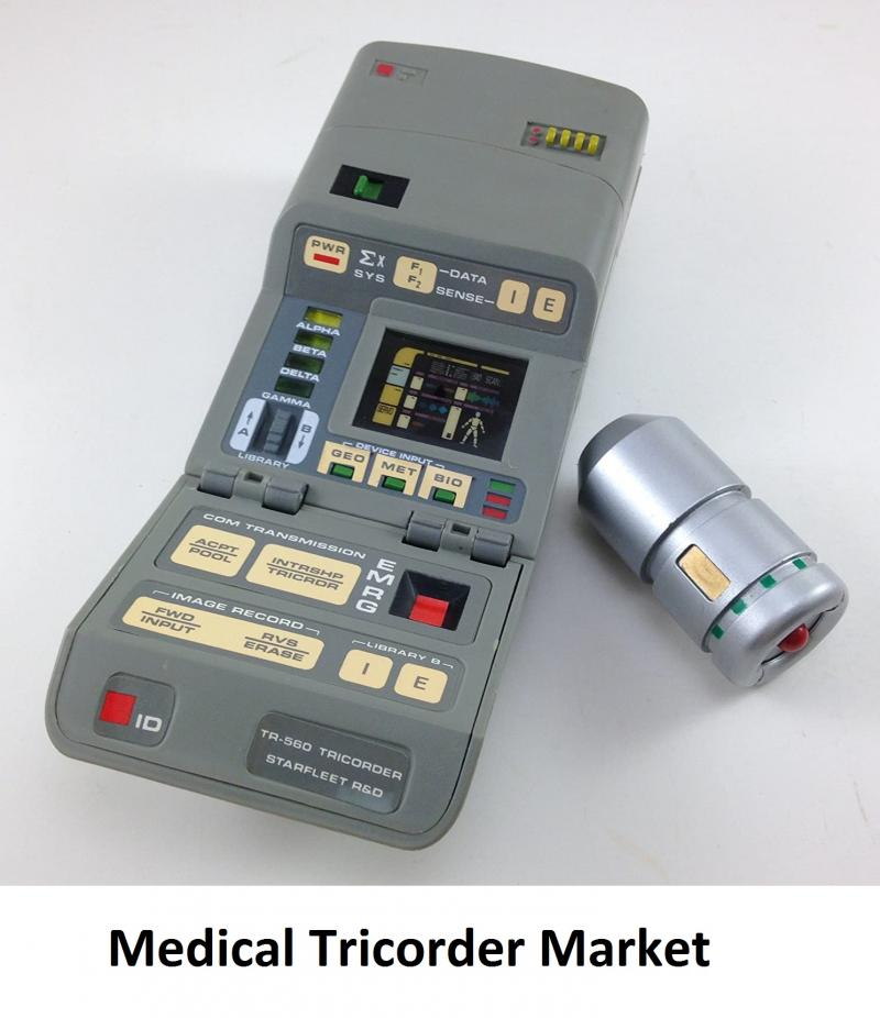 Medical Tricorder Market Trends, Business Strategies,