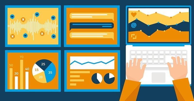 User Activity Monitoring Market, User Activity Monitoring Market Size, User Activity Monitoring Market Share