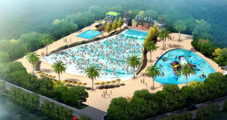 Water Park Planning