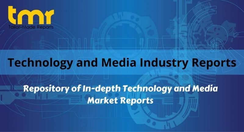 Composable Infrastructure Market End User, Key Players,