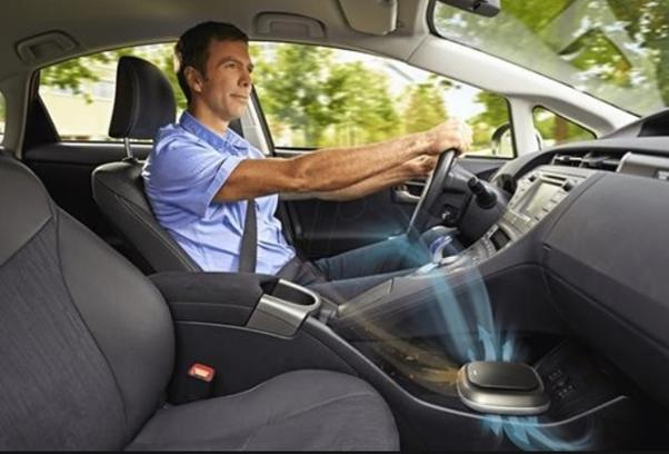 Automotive In-Vehicle Air Purifier - Market An Emerging Hint