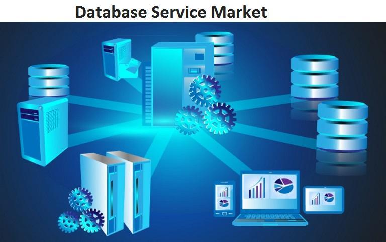 Database Service Market