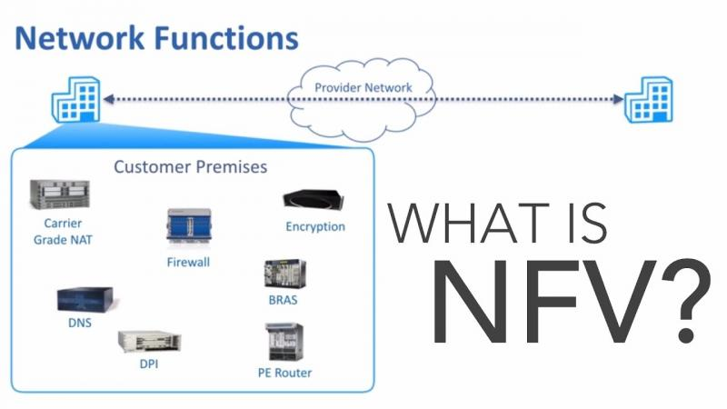 Network Function Virtualization Booming Segments; Investors