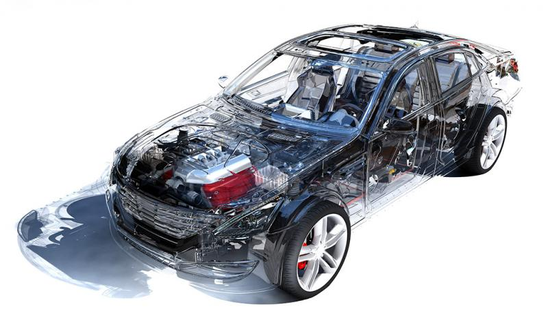 Massive Trends in Automotive Filters Oe Market 2020