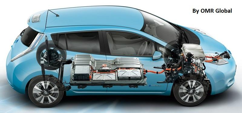 Germany Battery Electric Vehicle (BEV) Market Size, Share,