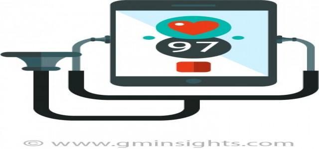 Healthcare Information Technology Market